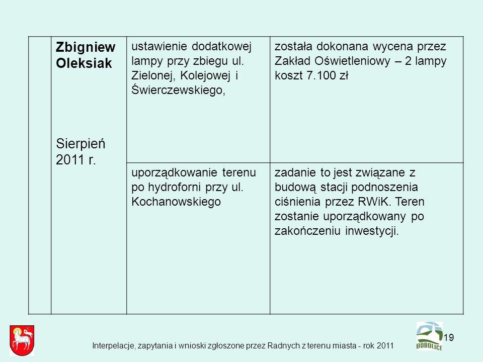 19 Zbigniew Oleksiak Sierpień 2011 r. ustawienie dodatkowej lampy przy zbiegu ul. Zielonej, Kolejowej i Świerczewskiego, została dokonana wycena przez