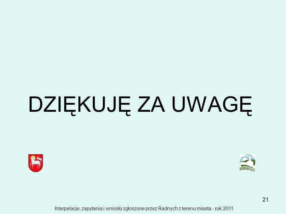 21 DZIĘKUJĘ ZA UWAGĘ Interpelacje, zapytania i wnioski zgłoszone przez Radnych z terenu miasta - rok 2011