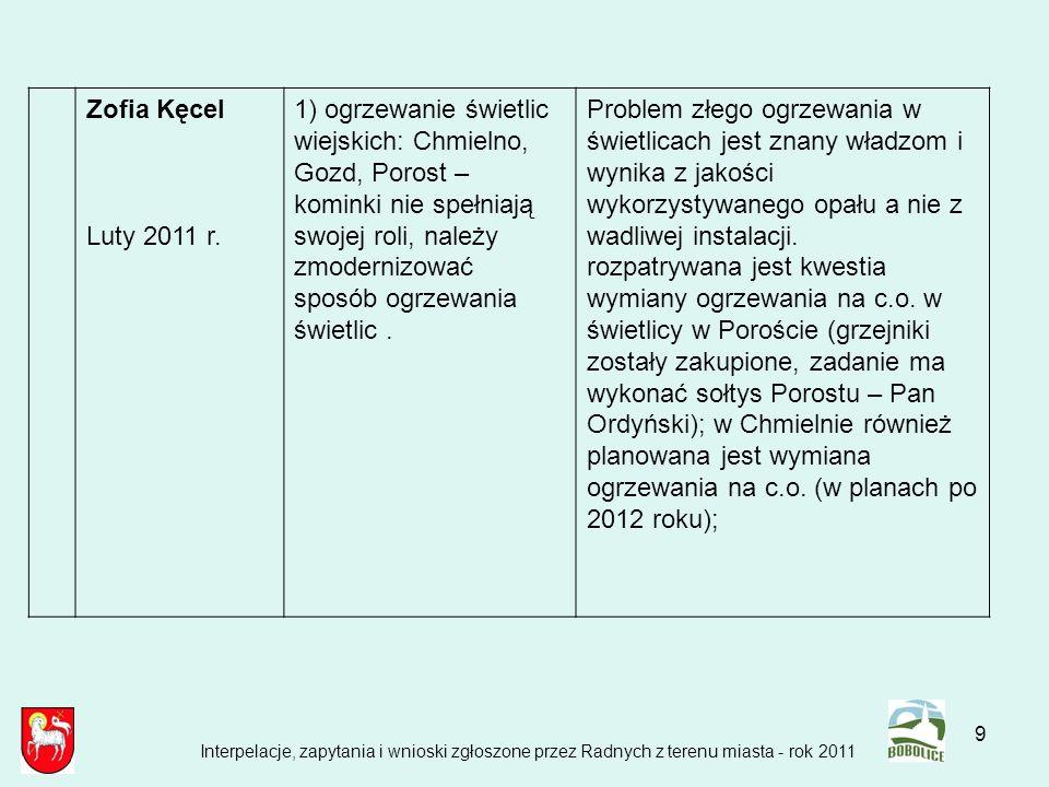 9 Zofia Kęcel Luty 2011 r. 1) ogrzewanie świetlic wiejskich: Chmielno, Gozd, Porost – kominki nie spełniają swojej roli, należy zmodernizować sposób o