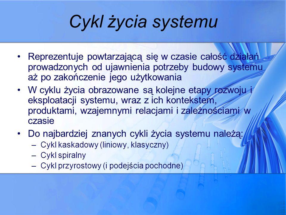 Cykl życia systemu Reprezentuje powtarzającą się w czasie całość działań prowadzonych od ujawnienia potrzeby budowy systemu aż po zakończenie jego uży