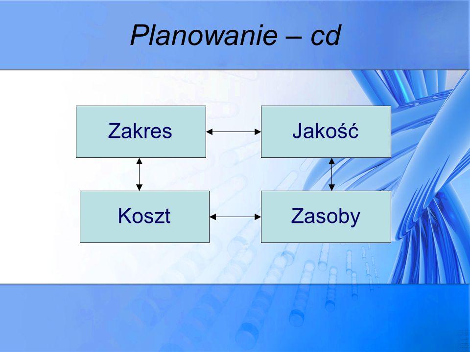 Planowanie – cd Zakres KosztZasoby Jakość
