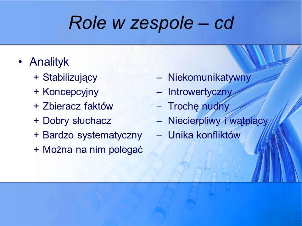 Role w zespole – cd Analityk +Stabilizujący +Koncepcyjny +Zbieracz faktów +Dobry słuchacz +Bardzo systematyczny +Można na nim polegać –Niekomunikatywn