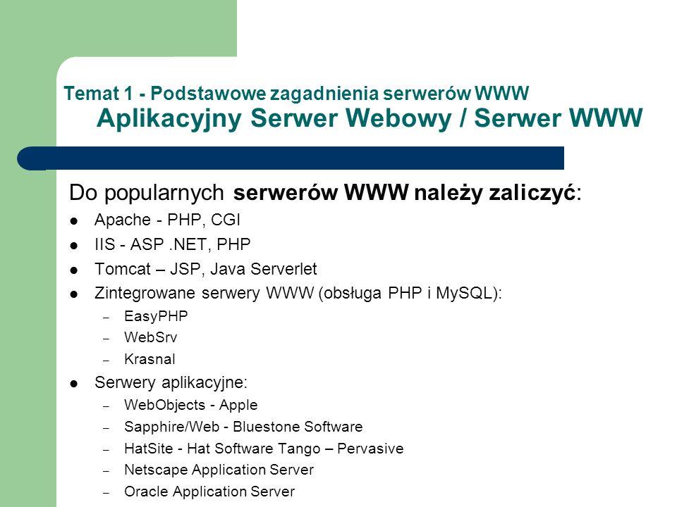 Temat 1 - Podstawowe zagadnienia serwerów WWW Aplikacyjny Serwer Webowy / Serwer WWW Do popularnych serwerów WWW należy zaliczyć: Apache - PHP, CGI IIS - ASP.NET, PHP Tomcat – JSP, Java Serverlet Zintegrowane serwery WWW (obsługa PHP i MySQL): – EasyPHP – WebSrv – Krasnal Serwery aplikacyjne: – WebObjects - Apple – Sapphire/Web - Bluestone Software – HatSite - Hat Software Tango – Pervasive – Netscape Application Server – Oracle Application Server