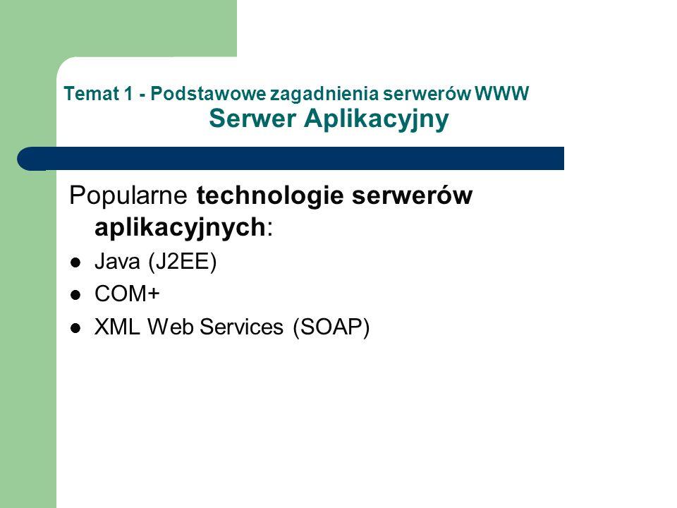 Temat 1 - Podstawowe zagadnienia serwerów WWW Aplikacyjny Serwer Webowy Aplikacyjny serwer webowy jest zintegrowanym środowisko do osadzania i uruchamiania aplikacji webowych.