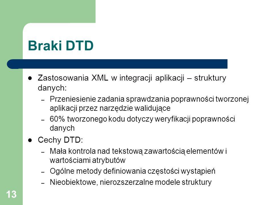 13 Braki DTD Zastosowania XML w integracji aplikacji – struktury danych: – Przeniesienie zadania sprawdzania poprawności tworzonej aplikacji przez nar