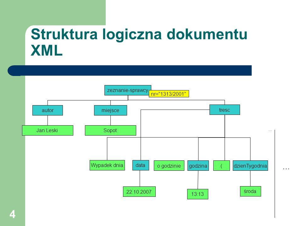 4 Struktura logiczna dokumentu XML zeznanie-sprawcy miejsceautor tresc Jan LeskiSopot Wypadek dniadata 22.10.2007 o godziniegodzina 13:13 (dzienTygodn