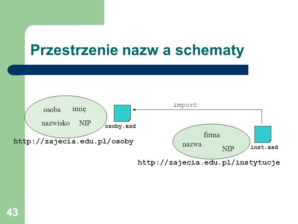 43 Przestrzenie nazw a schematy osoba imię nazwiskoNIP http://zajecia.edu.pl/osoby firma nazwa NIP http://zajecia.edu.pl/instytucje osoby.xsd inst.xsd