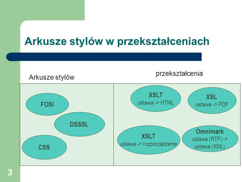 3 Arkusze stylów w przekształceniach XSLT ustawa -> rozporządzenie Omnimark ustawa (RTF) -> ustawa (XML) XSLT ustawa -> HTML XSL ustawa -> PDF CSS FOS