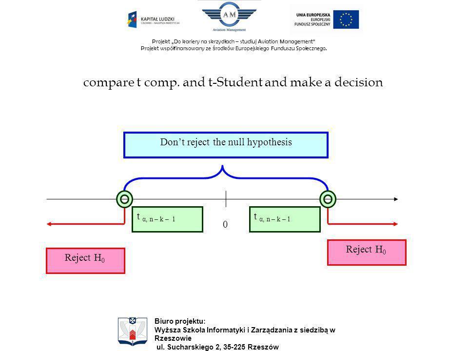 Projekt Do kariery na skrzydłach – studiuj Aviation Management Projekt współfinansowany ze ś rodków Europejskiego Funduszu Społecznego.