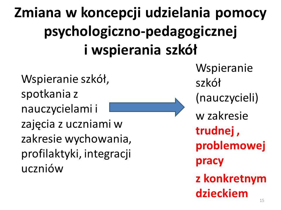Zmiana w koncepcji udzielania pomocy psychologiczno-pedagogicznej i wspierania szkół Wspieranie szkół (nauczycieli) w zakresie trudnej, problemowej pr