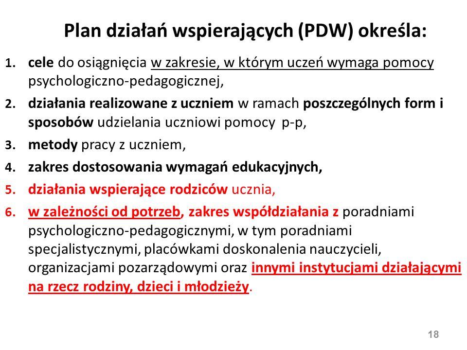 Plan działań wspierających (PDW) określa: 1. cele do osiągnięcia w zakresie, w którym uczeń wymaga pomocy psychologiczno-pedagogicznej, 2. działania r