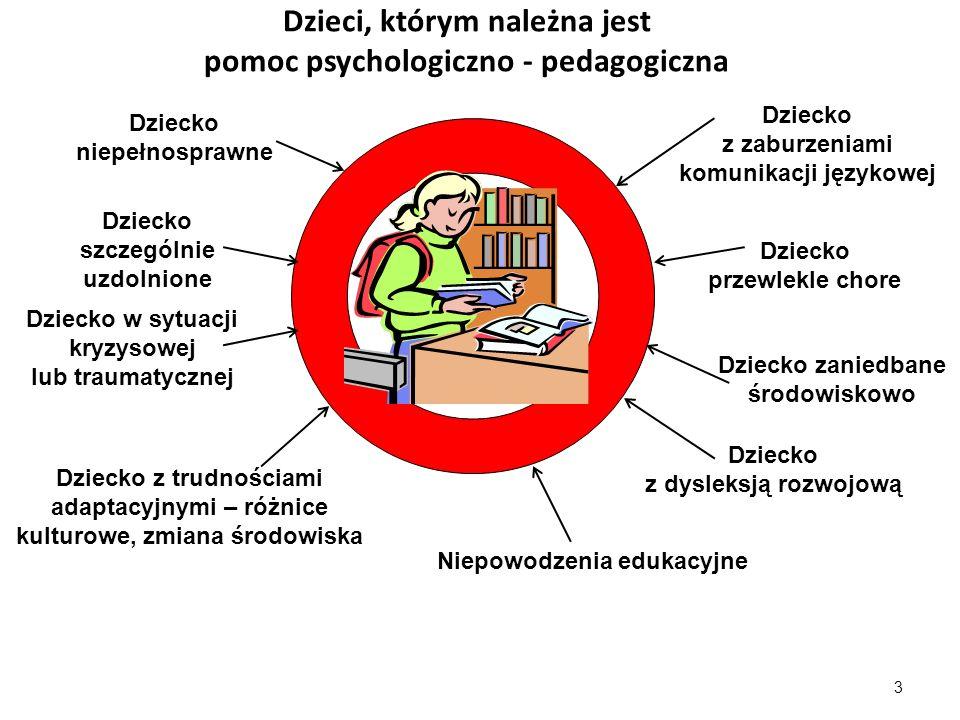 § 10 ust 1 dokumentowanie Przedszkole, szkoła i placówka prowadzą odpowiednio dzienniki zajęć dydaktyczno- wyrównawczych i specjalistycznych oraz innych zajęć, które nie są wpisywane odpowiednio do dziennika zajęć przedszkola, dziennika lekcyjnego, dziennika zajęć w świetlicy i dziennika zajęć wychowawczych, jeżeli jest to uzasadnione koniecznością dokumentowania przebiegu nauczania, działalności wychowawczej i opiekuńczej.