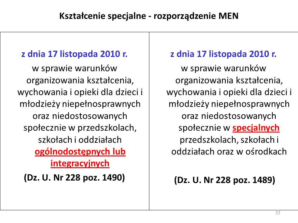 Kształcenie specjalne - rozporządzenie MEN z dnia 17 listopada 2010 r. w sprawie warunków organizowania kształcenia, wychowania i opieki dla dzieci i