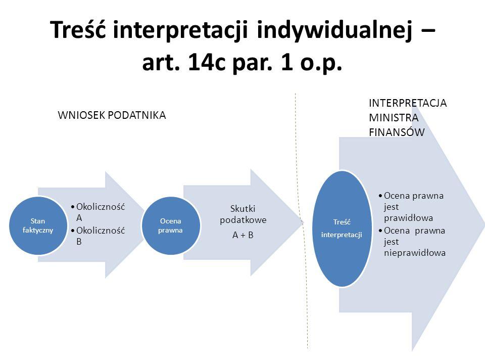 Treść interpretacji indywidualnej – art. 14c par. 1 o.p. Okoliczność A Okoliczność B Stan faktyczny Skutki podatkowe A + B Ocena prawna Ocena prawna j
