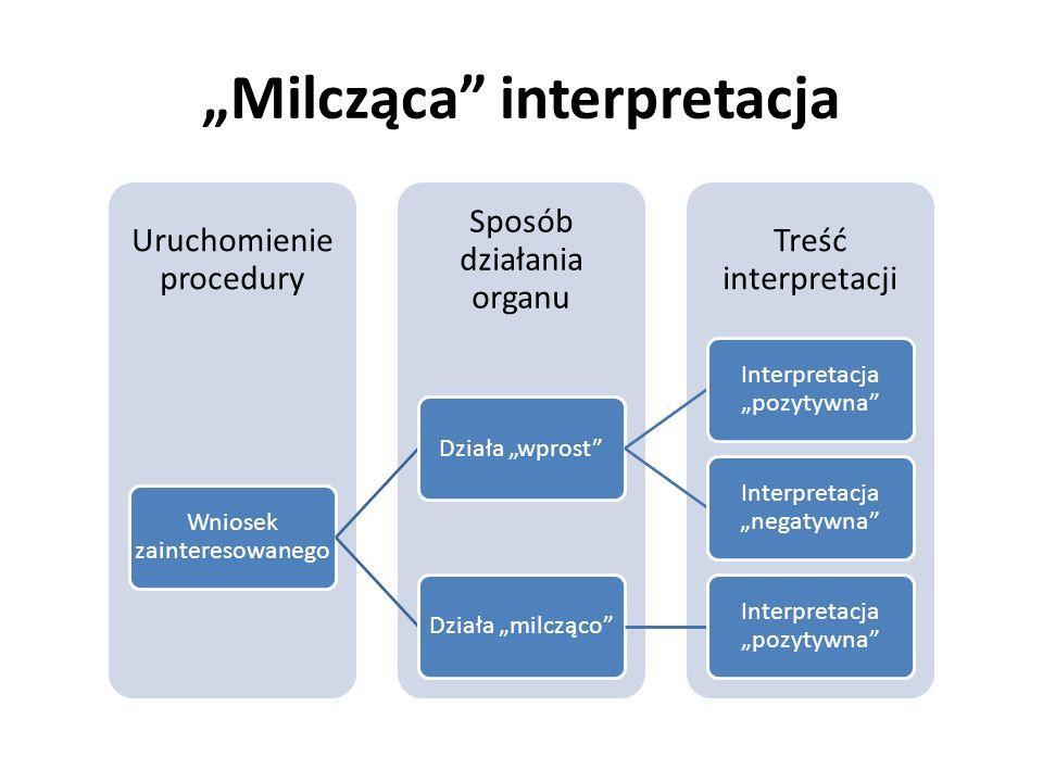 Milcząca interpretacja Treść interpretacji Sposób działania organu Uruchomienie procedury Wniosek zainteresowanego Działa wprost Interpretacja pozytyw