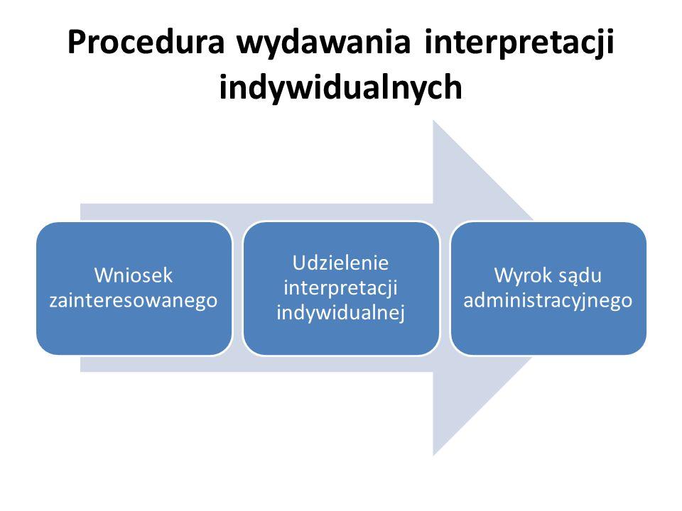 Elementy wniosku o udzielenie interpretacji indywidualnej materialne Przedstawienie stanu faktycznego w sposób wyczerpujący Przedstawienie własnej oceny prawnej formalne Złożenie oświadczenia w sprawie braku równolegle prowadzonych postępowań (art.
