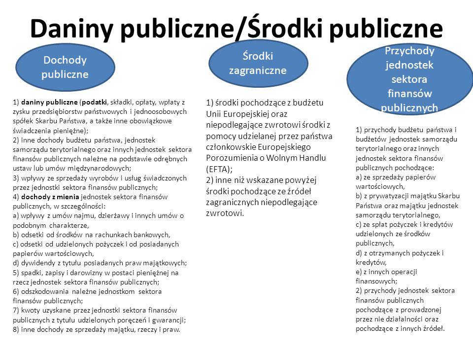 Daniny publiczne/Środki publiczne Dochody publiczne Środki zagraniczne Przychody jednostek sektora finansów publicznych 1) daniny publiczne (podatki,
