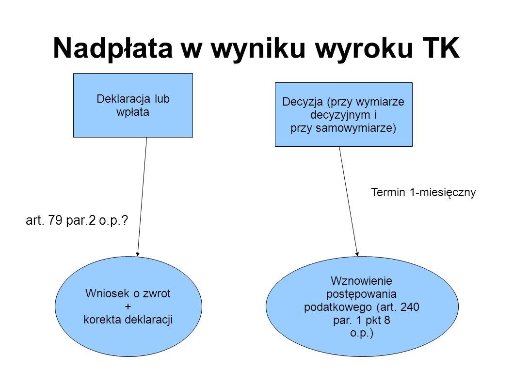 Nadpłata w wyniku wyroku TK art. 79 par.2 o.p.? Deklaracja lub wpłata Decyzja (przy wymiarze decyzyjnym i przy samowymiarze) Wniosek o zwrot + korekta