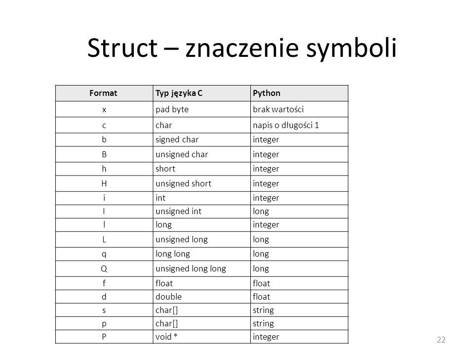 Struct – znaczenie symboli 22 Format Typ języka C Python xpad bytebrak wartości ccharnapis o długości 1 bsigned charinteger Bunsigned charinteger hsho