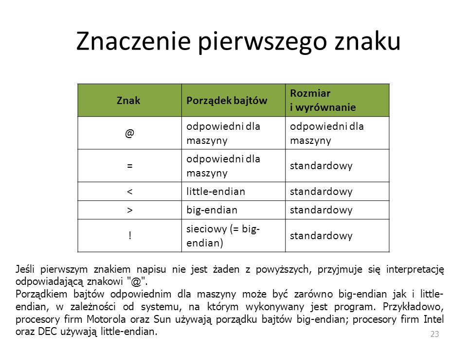 Znaczenie pierwszego znaku 23 Znak Porządek bajtów Rozmiar i wyrównanie @ odpowiedni dla maszyny = standardowy <little-endianstandardowy >big-endianst