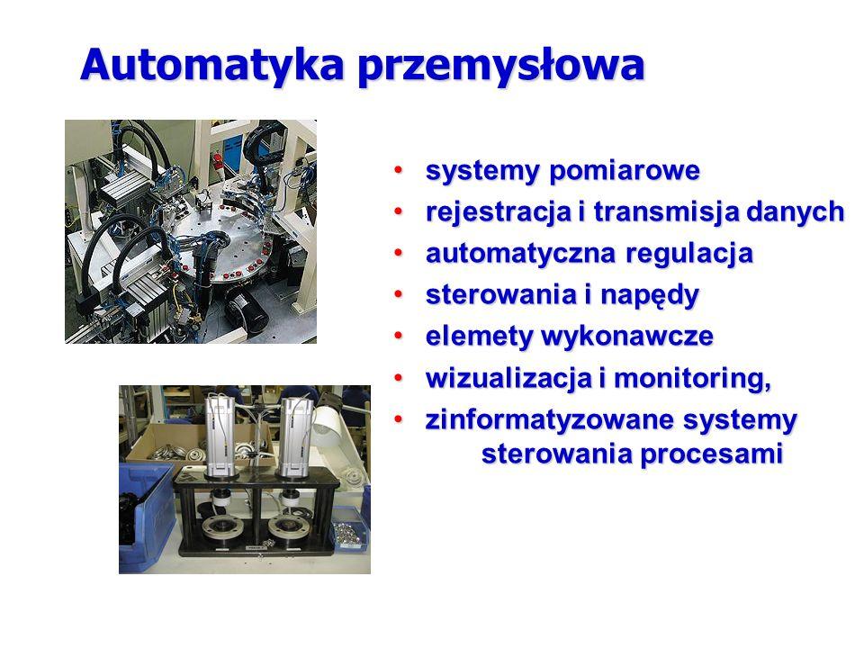 Automatyka przemysłowa systemy pomiarowesystemy pomiarowe rejestracja i transmisja danychrejestracja i transmisja danych automatyczna regulacjaautomatyczna regulacja sterowania i napędysterowania i napędy elemety wykonawczeelemety wykonawcze wizualizacja i monitoring,wizualizacja i monitoring, zinformatyzowane systemy sterowania procesamizinformatyzowane systemy sterowania procesami