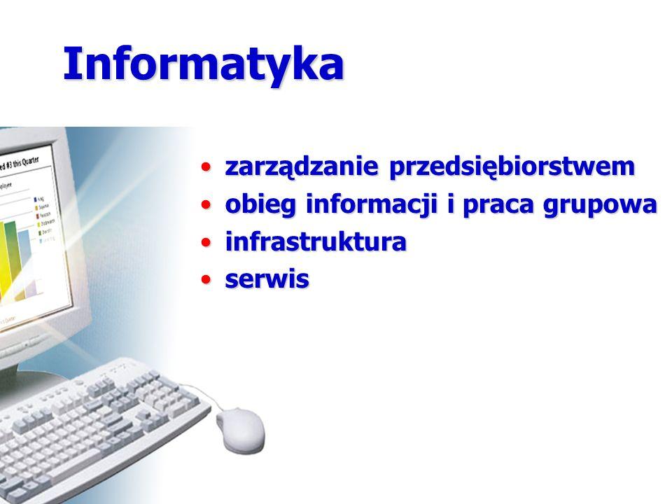 Informatyka zarządzanie przedsiębiorstwemzarządzanie przedsiębiorstwem obieg informacji i praca grupowaobieg informacji i praca grupowa infrastrukturainfrastruktura serwisserwis