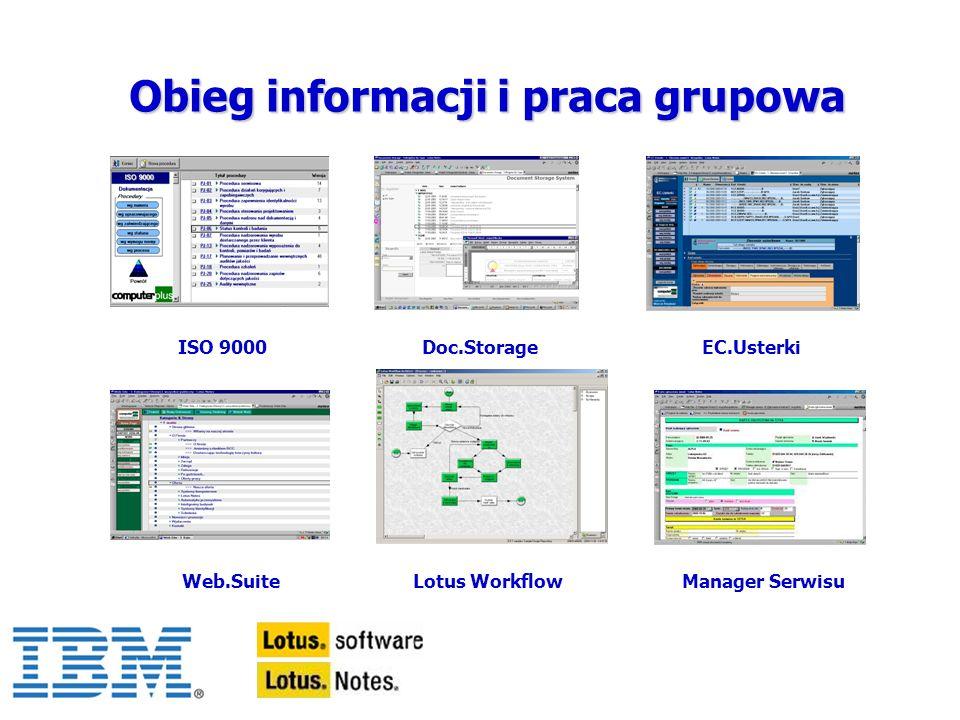 ISO 9000Doc.StorageEC.Usterki Web.SuiteLotus WorkflowManager Serwisu Obieg informacji i praca grupowa