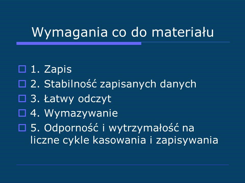 Wymagania co do materiału 1. Zapis 2. Stabilność zapisanych danych 3. Łatwy odczyt 4. Wymazywanie 5. Odporność i wytrzymałość na liczne cykle kasowani