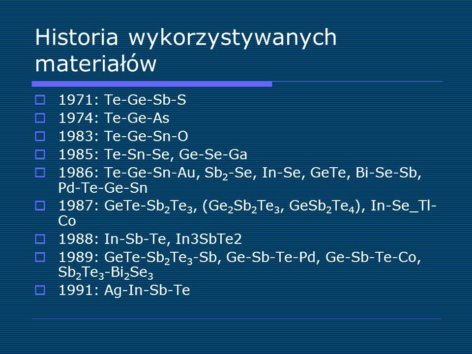 Historia wykorzystywanych materiałów 1971: Te-Ge-Sb-S 1974: Te-Ge-As 1983: Te-Ge-Sn-O 1985: Te-Sn-Se, Ge-Se-Ga 1986: Te-Ge-Sn-Au, Sb 2 -Se, In-Se, GeT