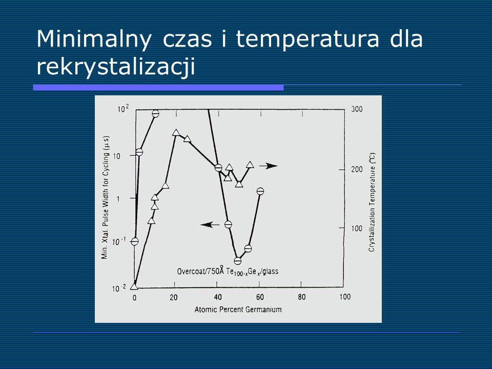 Minimalny czas i temperatura dla rekrystalizacji