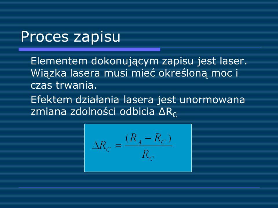 Proces zapisu Elementem dokonującym zapisu jest laser. Wiązka lasera musi mieć określoną moc i czas trwania. Efektem działania lasera jest unormowana