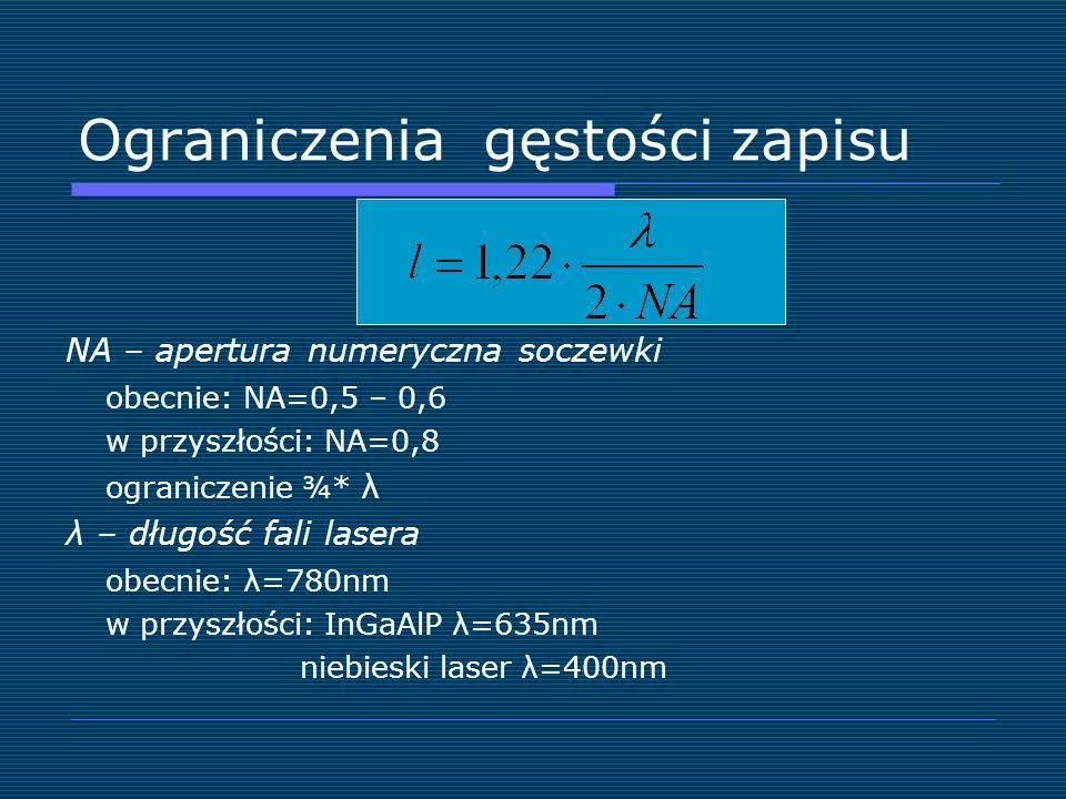 Ograniczenia gęstości zapisu NA – apertura numeryczna soczewki obecnie: NA=0,5 – 0,6 w przyszłości: NA=0,8 ograniczenie ¾* λ λ – długość fali lasera o