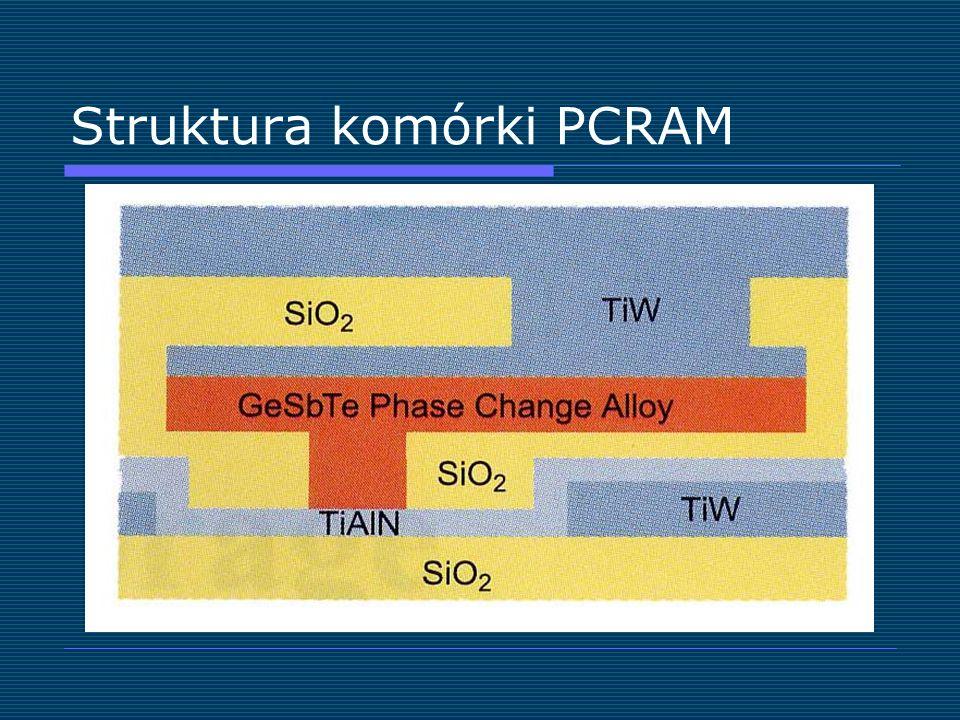 Struktura komórki PCRAM
