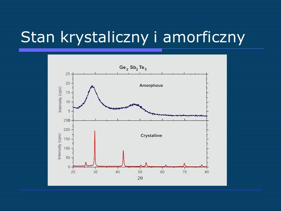 Stan krystaliczny i amorficzny