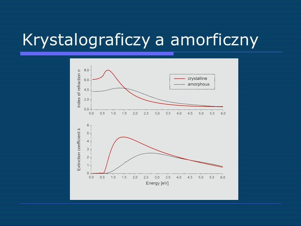 Krystalograficzy a amorficzny