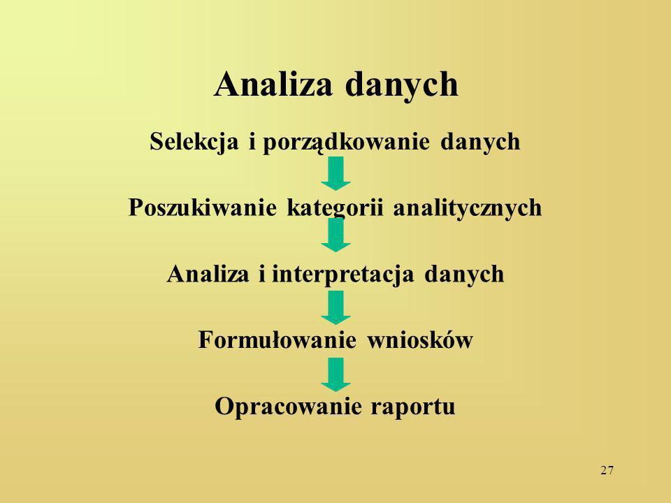 27 Analiza danych Selekcja i porządkowanie danych Poszukiwanie kategorii analitycznych Analiza i interpretacja danych Formułowanie wniosków Opracowani