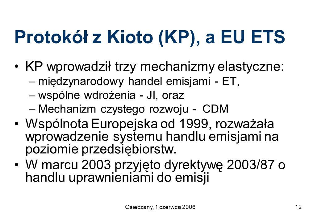 Osieczany, 1 czerwca 200612 Protokół z Kioto (KP), a EU ETS KP wprowadził trzy mechanizmy elastyczne: –międzynarodowy handel emisjami - ET, –wspólne w