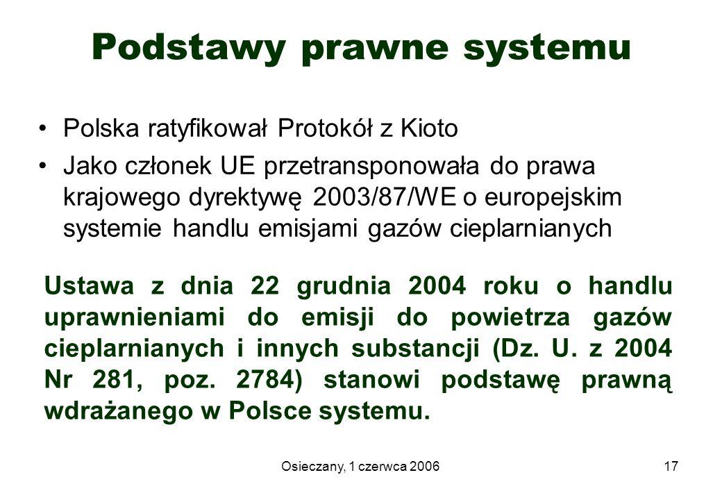 Osieczany, 1 czerwca 200617 Podstawy prawne systemu Polska ratyfikował Protokół z Kioto Jako członek UE przetransponowała do prawa krajowego dyrektywę