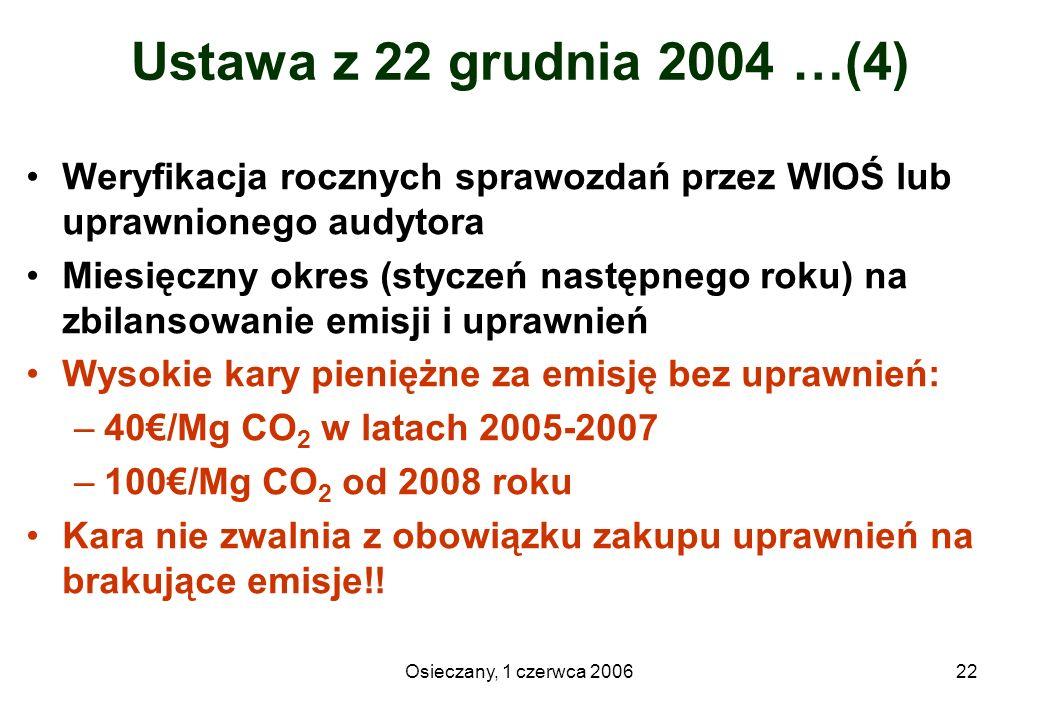 Osieczany, 1 czerwca 200622 Ustawa z 22 grudnia 2004 …(4) Weryfikacja rocznych sprawozdań przez WIOŚ lub uprawnionego audytora Miesięczny okres (stycz