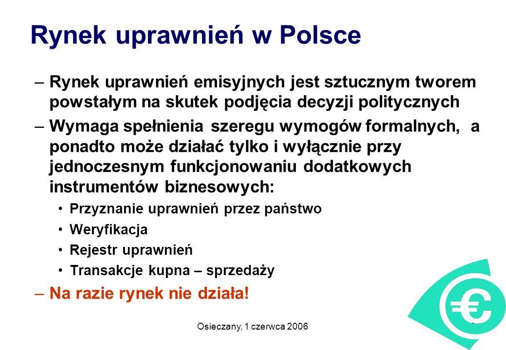 Osieczany, 1 czerwca 200629 Rynek uprawnień w Polsce –Rynek uprawnień emisyjnych jest sztucznym tworem powstałym na skutek podjęcia decyzji polityczny