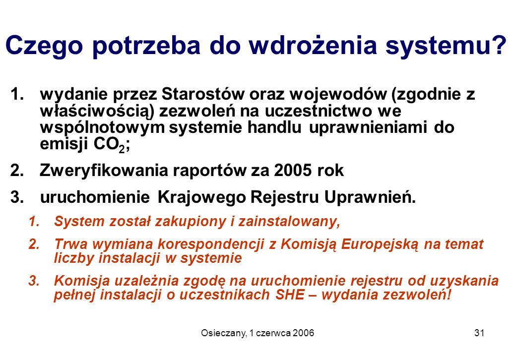 Osieczany, 1 czerwca 200631 Czego potrzeba do wdrożenia systemu? 1.wydanie przez Starostów oraz wojewodów (zgodnie z właściwością) zezwoleń na uczestn