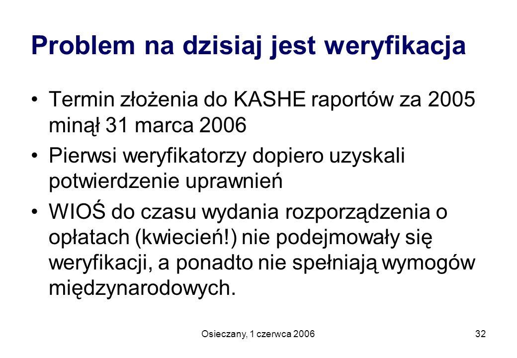 Osieczany, 1 czerwca 200632 Problem na dzisiaj jest weryfikacja Termin złożenia do KASHE raportów za 2005 minął 31 marca 2006 Pierwsi weryfikatorzy do