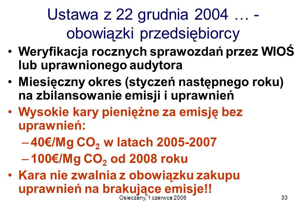 Osieczany, 1 czerwca 200633 Ustawa z 22 grudnia 2004 … - obowiązki przedsiębiorcy Weryfikacja rocznych sprawozdań przez WIOŚ lub uprawnionego audytora