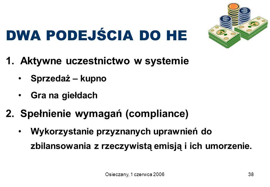 Osieczany, 1 czerwca 200638 DWA PODEJŚCIA DO HE 1.Aktywne uczestnictwo w systemie Sprzedaż – kupno Gra na giełdach 2.Spełnienie wymagań (compliance) W