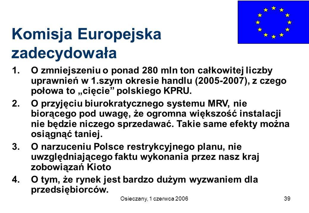 Osieczany, 1 czerwca 200639 Komisja Europejska zadecydowała 1.O zmniejszeniu o ponad 280 mln ton całkowitej liczby uprawnień w 1.szym okresie handlu (