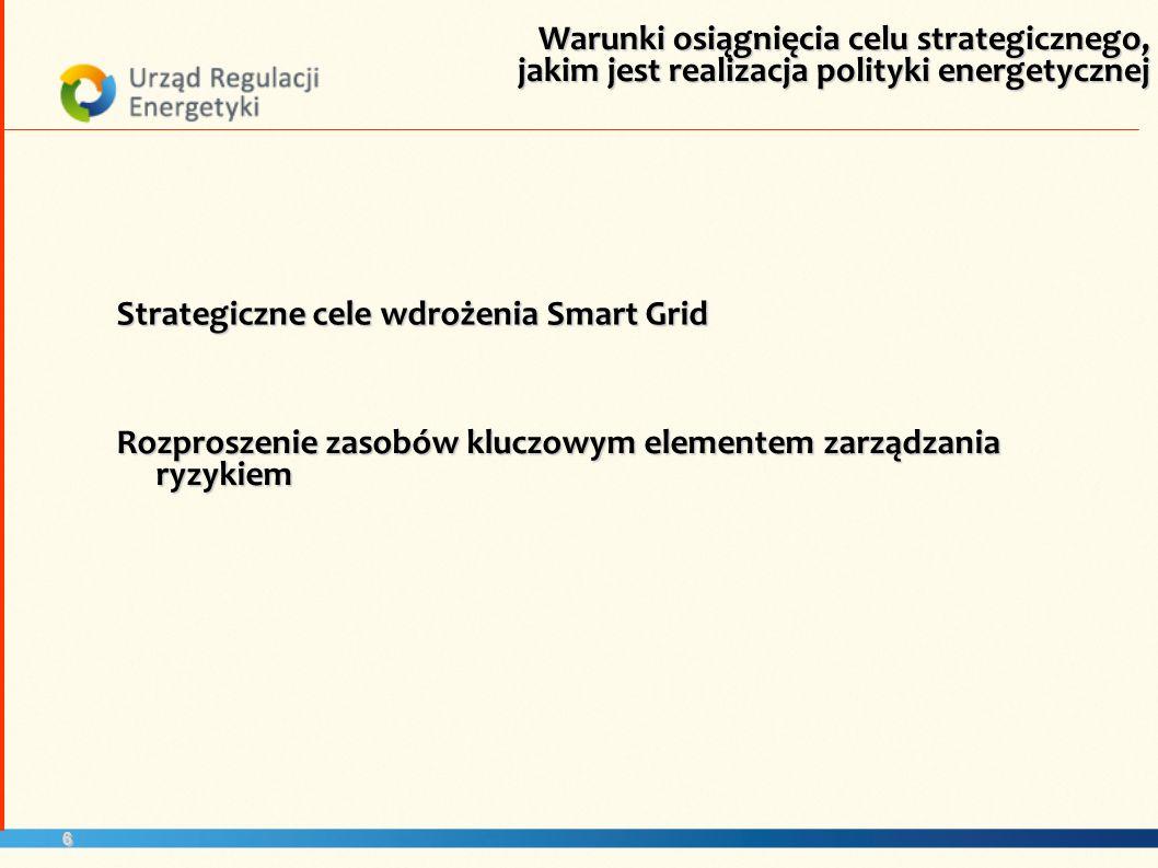 6 Warunki osiągnięcia celu strategicznego, jakim jest realizacja polityki energetycznej Strategiczne cele wdrożenia Smart Grid Rozproszenie zasobów kl