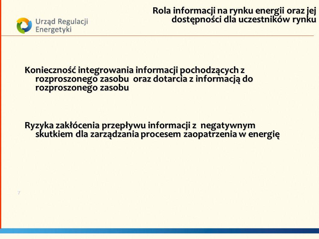 7 Rola informacji na rynku energii oraz jej dostępności dla uczestników rynku Ryzyka zakłócenia przepływu informacji z negatywnym skutkiem dla zarządz