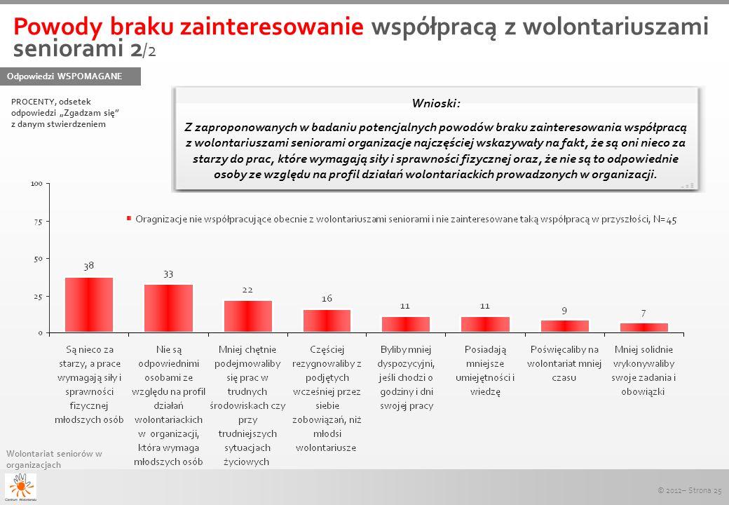 © 2012– Strona 25 Wolontariat seniorów w organizacjach PROCENTY, odsetek odpowiedzi Zgadzam się z danym stwierdzeniem Odpowiedzi WSPOMAGANE Wnioski: Z