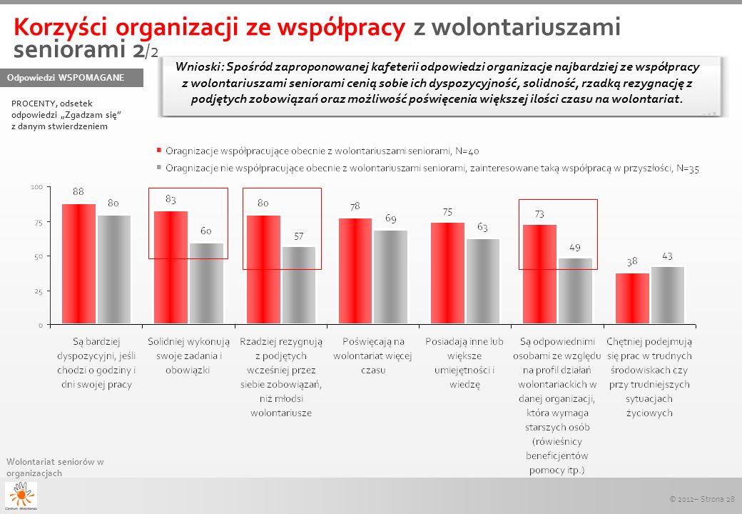 © 2012– Strona 28 Wolontariat seniorów w organizacjach PROCENTY, odsetek odpowiedzi Zgadzam się z danym stwierdzeniem Korzyści organizacji ze współpra