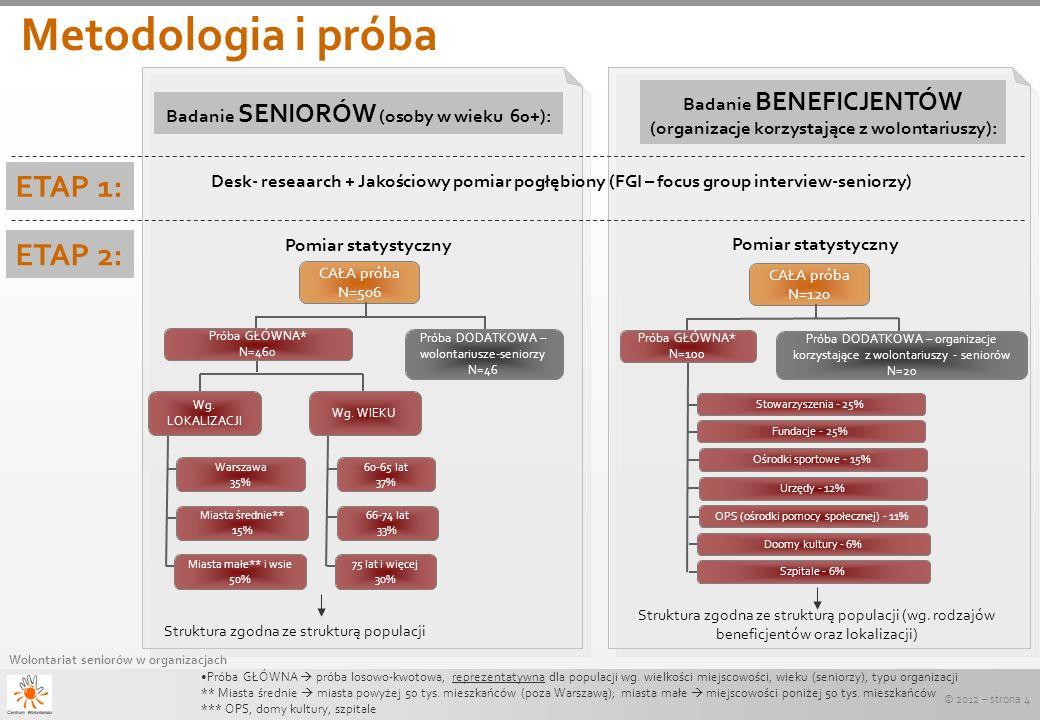 © 2012 – strona 4 Wolontariat seniorów w organizacjach Metodologia i próba Badanie SENIORÓW (osoby w wieku 60+): Badanie BENEFICJENTÓW (organizacje ko